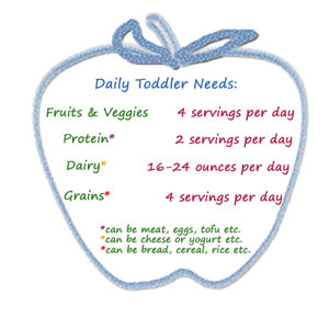 toddler needs